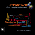 Keeping Track of Our Changing Environment