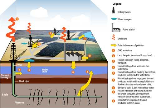 Figure 4 -  UNEP/GRID-Geneva, 2012